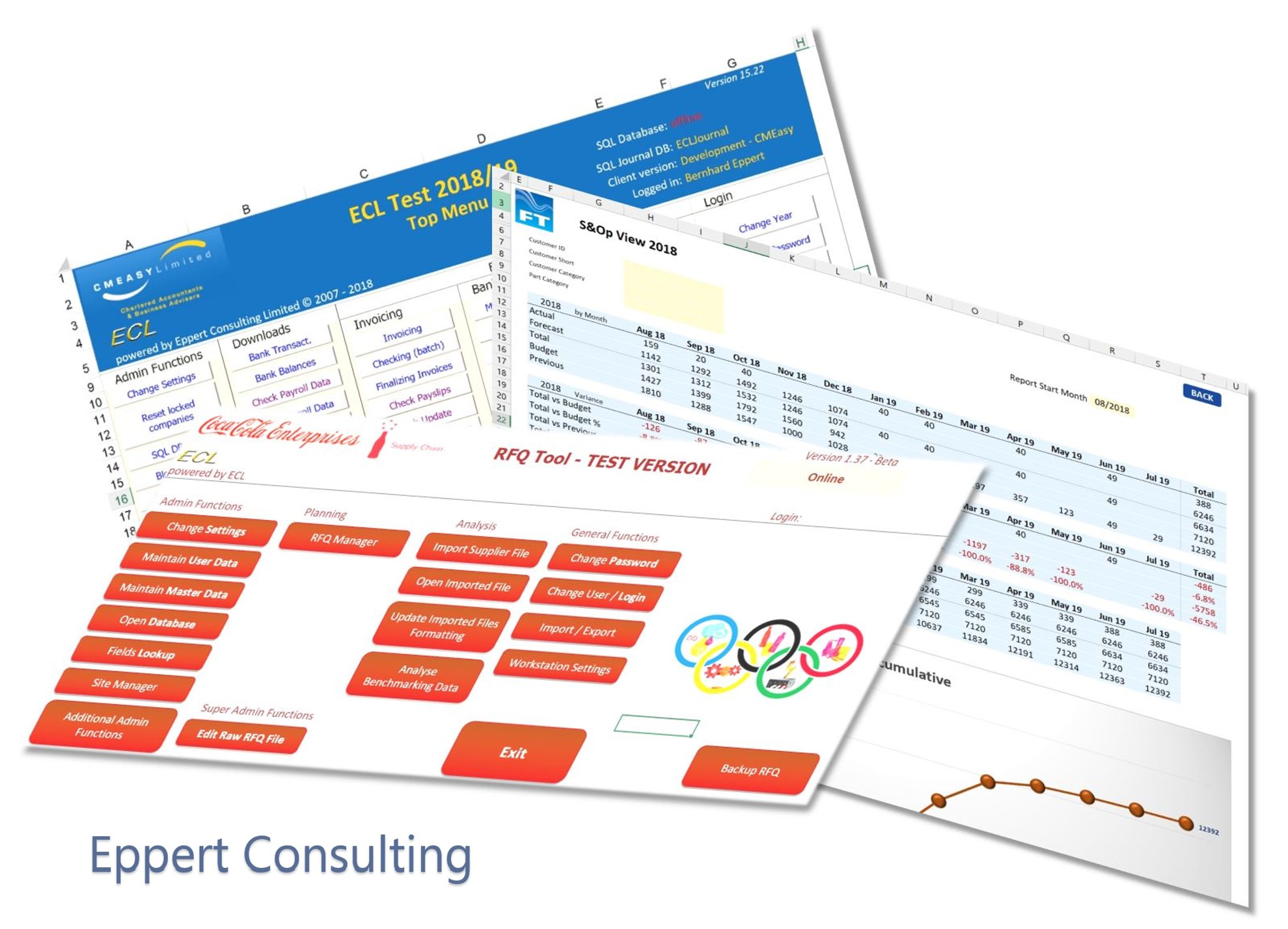 Eppert Consulting Limited